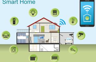 Le nuove tecnologie che aiutano a rendere la casa più sicura